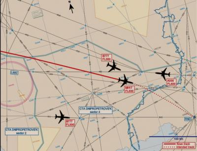 MH17 flightpath